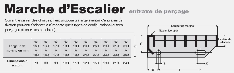 Norme pour escalier norme pour escalier awesome page for Profondeur marche escalier standard